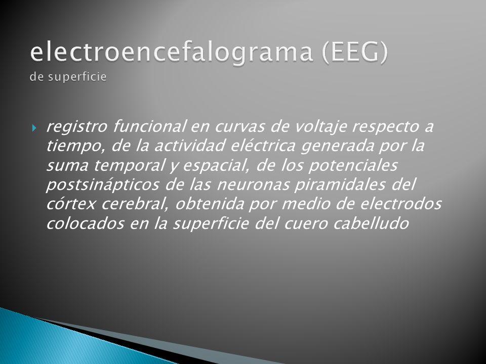 electroencefalograma (EEG) de superficie