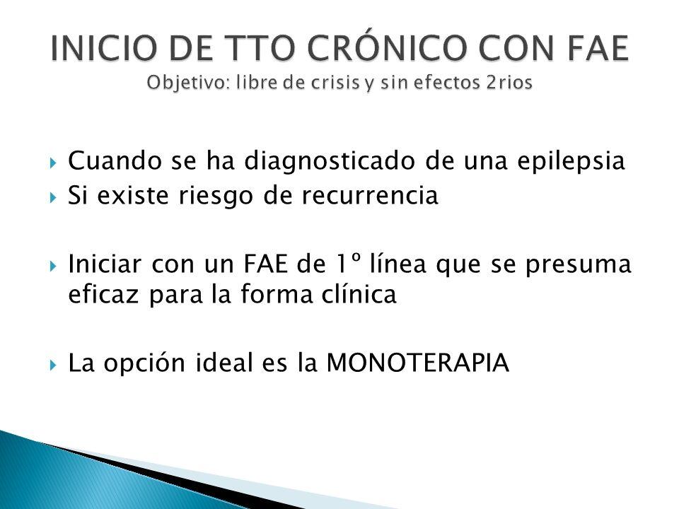 INICIO DE TTO CRÓNICO CON FAE Objetivo: libre de crisis y sin efectos 2rios