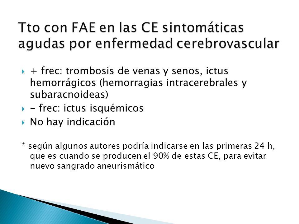 Tto con FAE en las CE sintomáticas agudas por enfermedad cerebrovascular