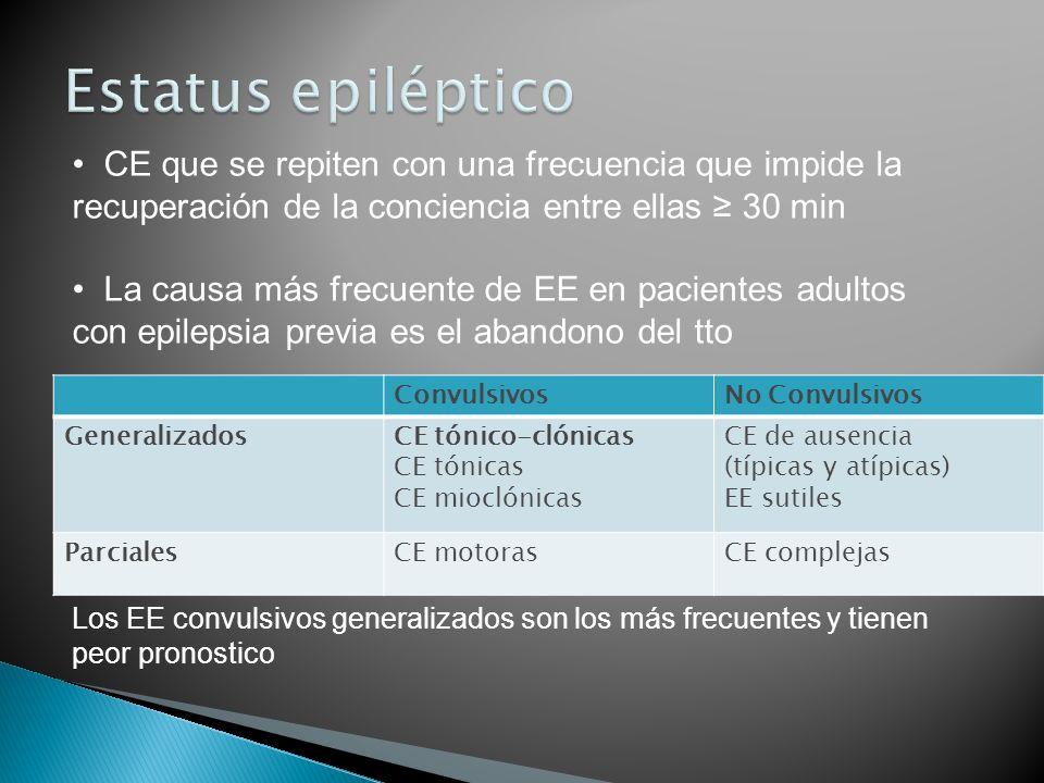 Estatus epiléptico CE que se repiten con una frecuencia que impide la recuperación de la conciencia entre ellas ≥ 30 min.