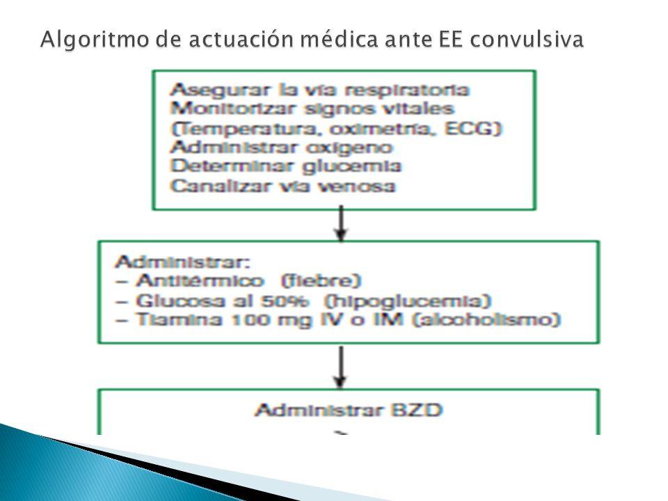 Algoritmo de actuación médica ante EE convulsiva