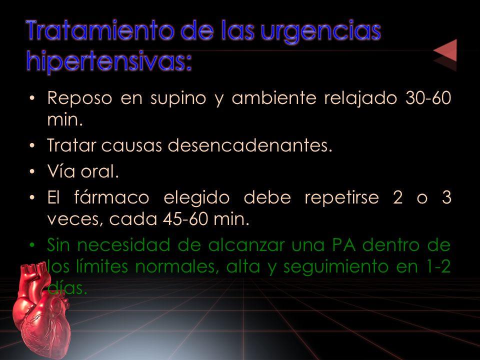 Tratamiento de las urgencias hipertensivas: