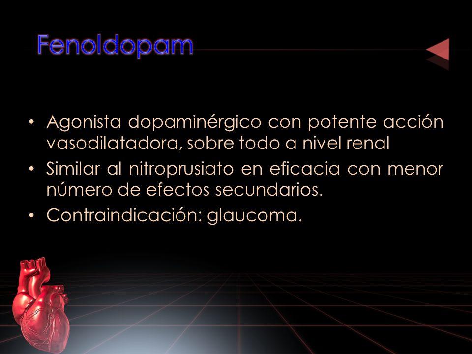 Fenoldopam Agonista dopaminérgico con potente acción vasodilatadora, sobre todo a nivel renal.
