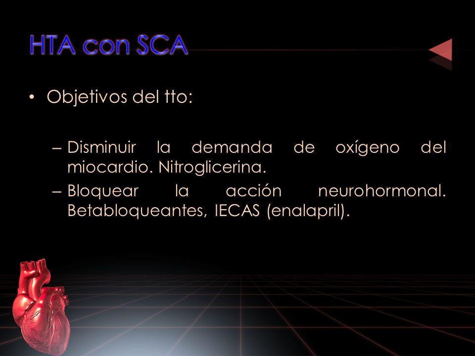 HTA con SCA Objetivos del tto: