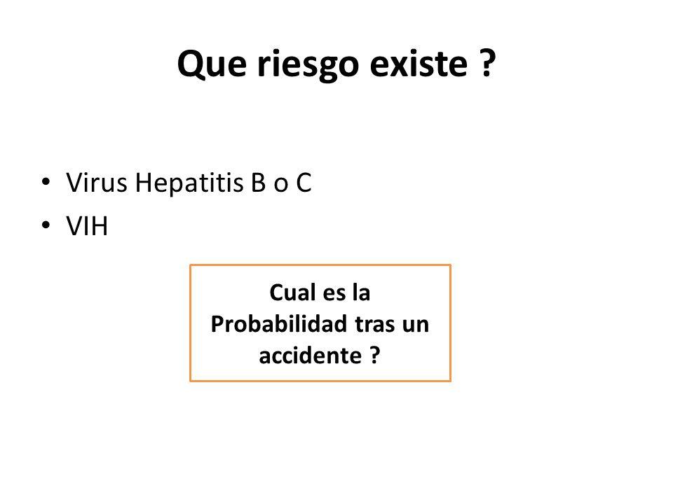 Cual es la Probabilidad tras un accidente