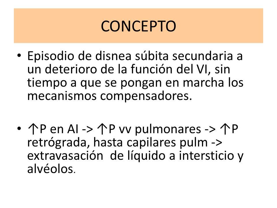 CONCEPTOEpisodio de disnea súbita secundaria a un deterioro de la función del VI, sin tiempo a que se pongan en marcha los mecanismos compensadores.