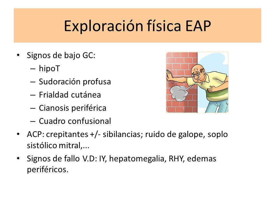 Exploración física EAP