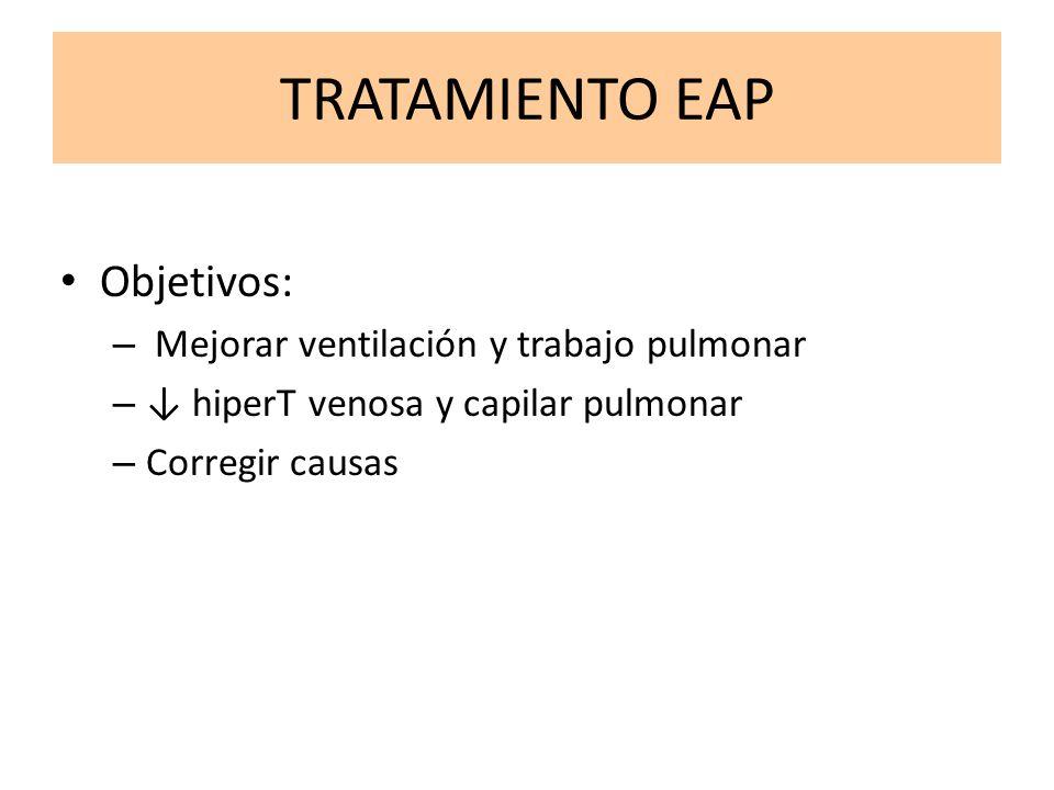 TRATAMIENTO EAP Objetivos: Mejorar ventilación y trabajo pulmonar