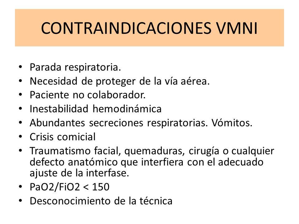 CONTRAINDICACIONES VMNI