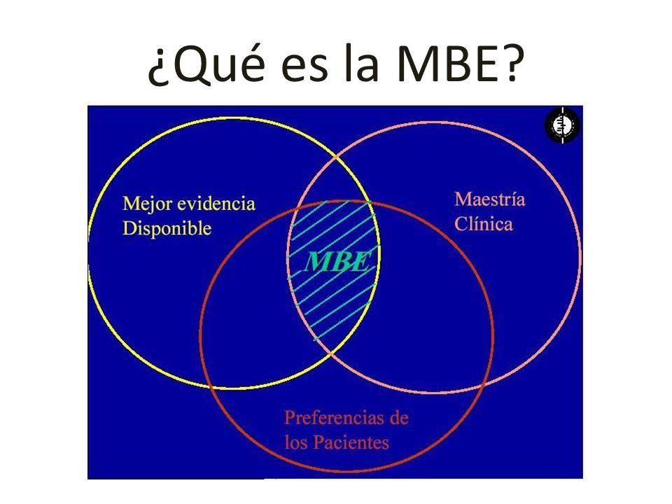 ¿Qué es la MBE