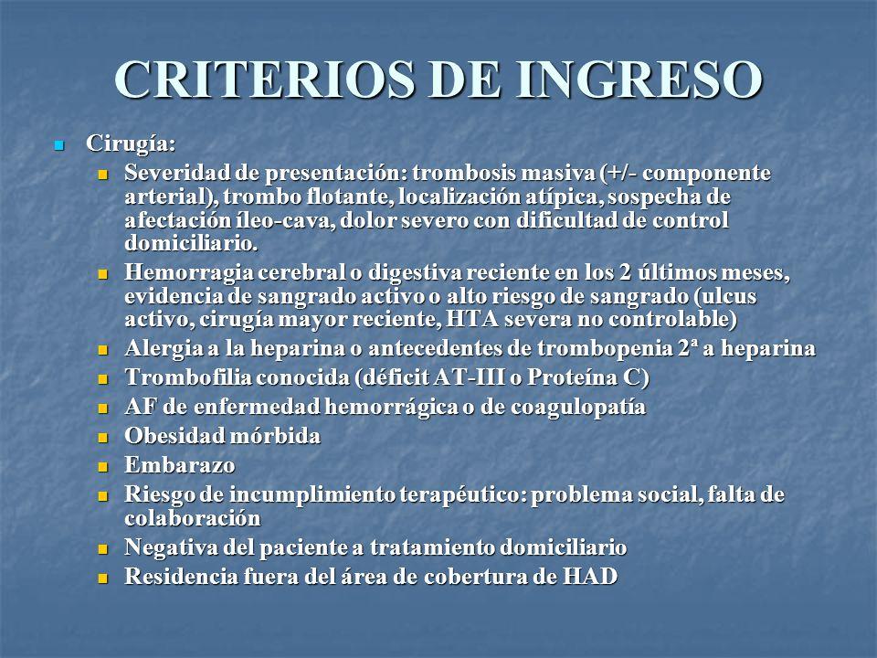 CRITERIOS DE INGRESO Cirugía: