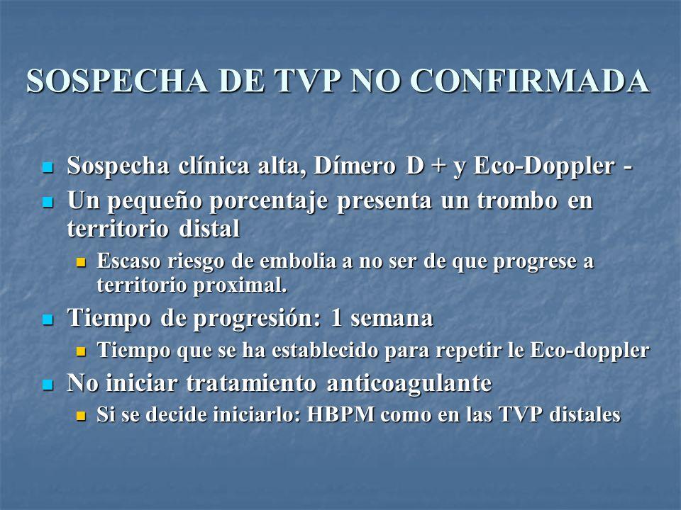 SOSPECHA DE TVP NO CONFIRMADA