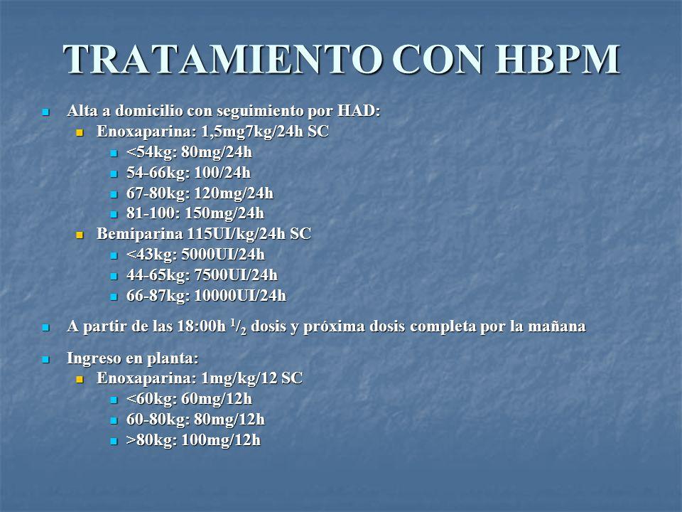TRATAMIENTO CON HBPM Alta a domicilio con seguimiento por HAD: