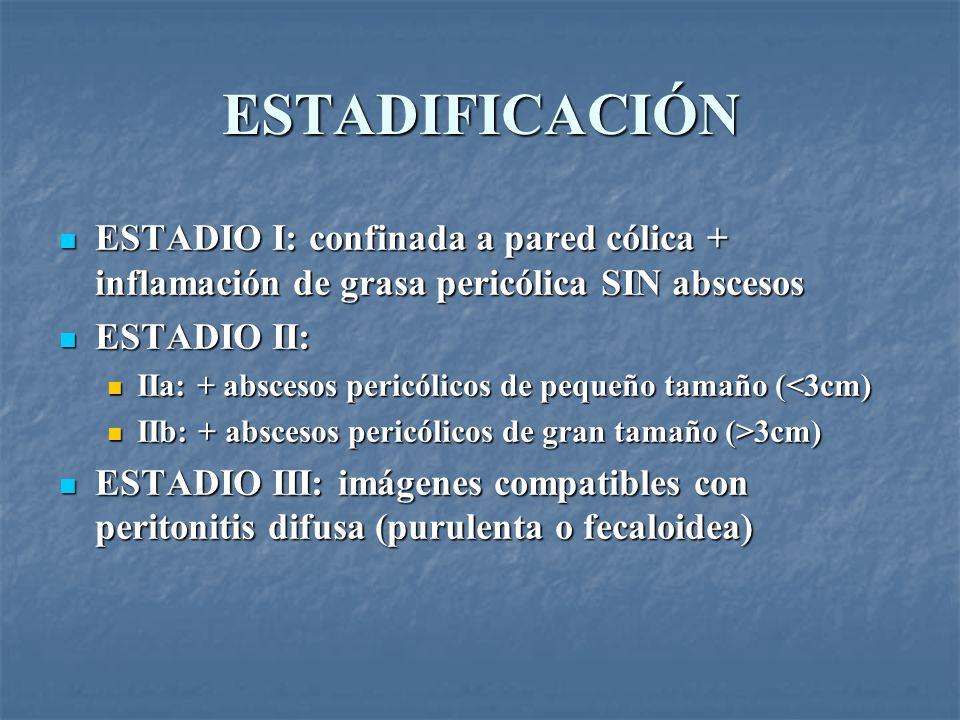 ESTADIFICACIÓN ESTADIO I: confinada a pared cólica + inflamación de grasa pericólica SIN abscesos. ESTADIO II: