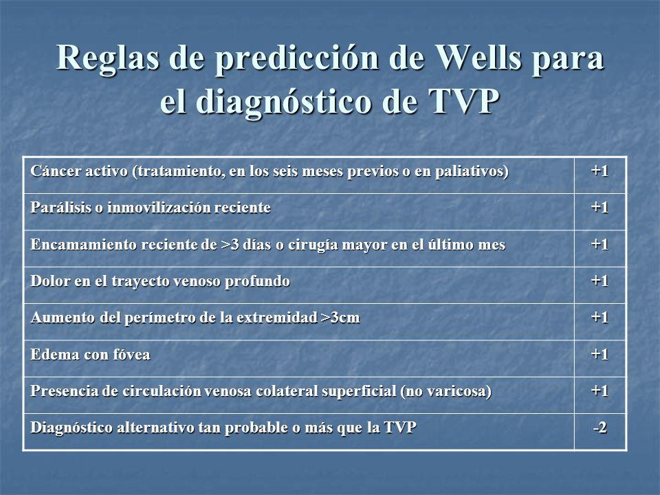 Reglas de predicción de Wells para el diagnóstico de TVP