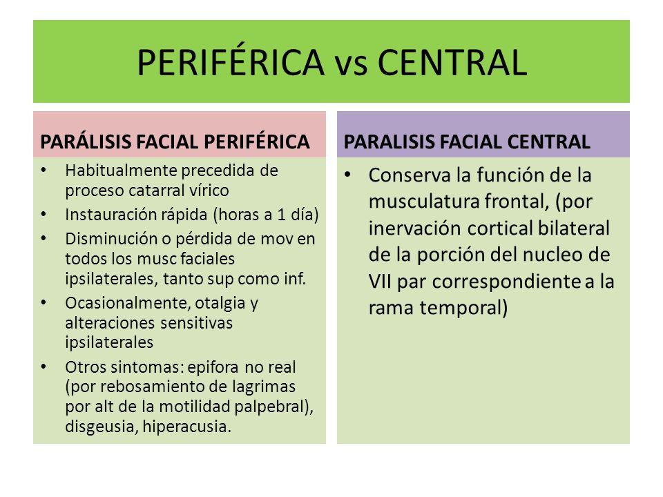 PERIFÉRICA vs CENTRAL PARÁLISIS FACIAL PERIFÉRICA