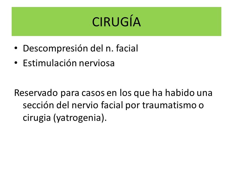 CIRUGÍA Descompresión del n. facial Estimulación nerviosa