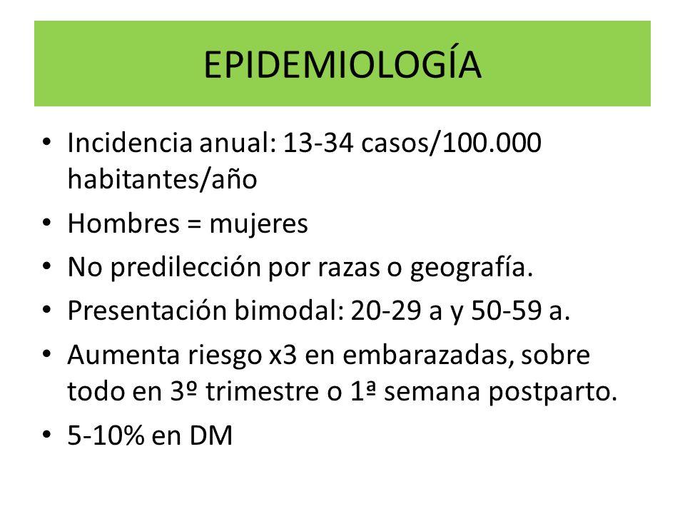 EPIDEMIOLOGÍA Incidencia anual: 13-34 casos/100.000 habitantes/año