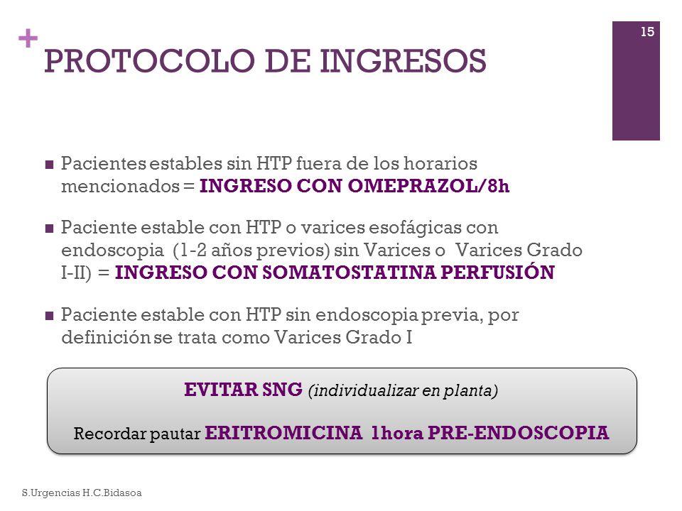 15PROTOCOLO DE INGRESOS. Pacientes estables sin HTP fuera de los horarios mencionados = INGRESO CON OMEPRAZOL/8h.