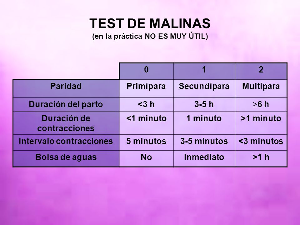 TEST DE MALINAS (en la práctica NO ES MUY ÚTIL)