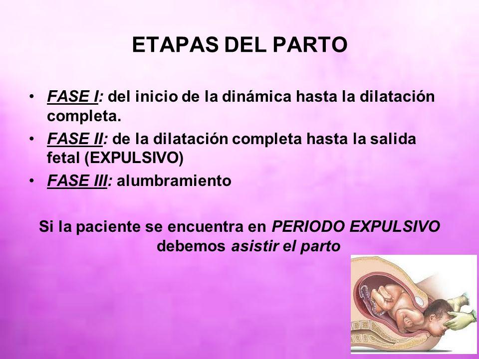 ETAPAS DEL PARTO FASE I: del inicio de la dinámica hasta la dilatación completa.