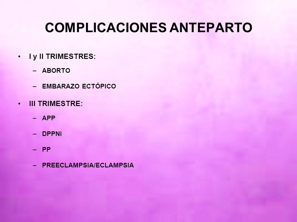 COMPLICACIONES ANTEPARTO
