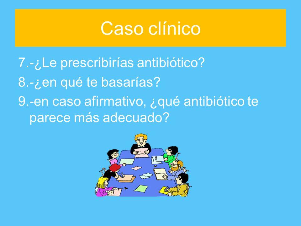 Caso clínico 7.-¿Le prescribirías antibiótico. 8.-¿en qué te basarías.