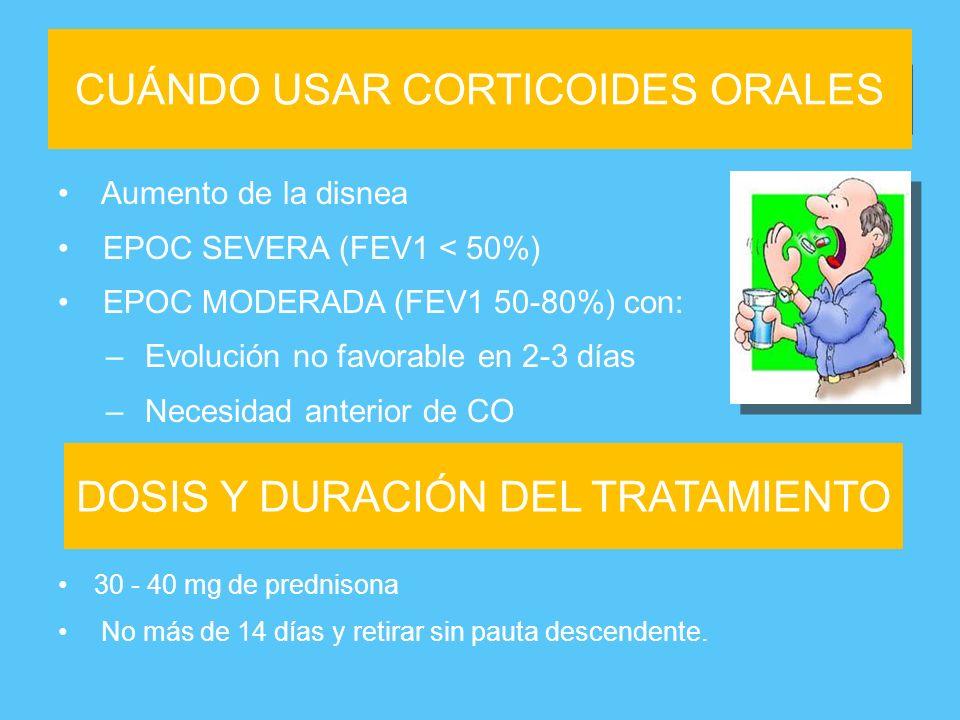 CUÁNDO USAR CORTICOIDES ORALES