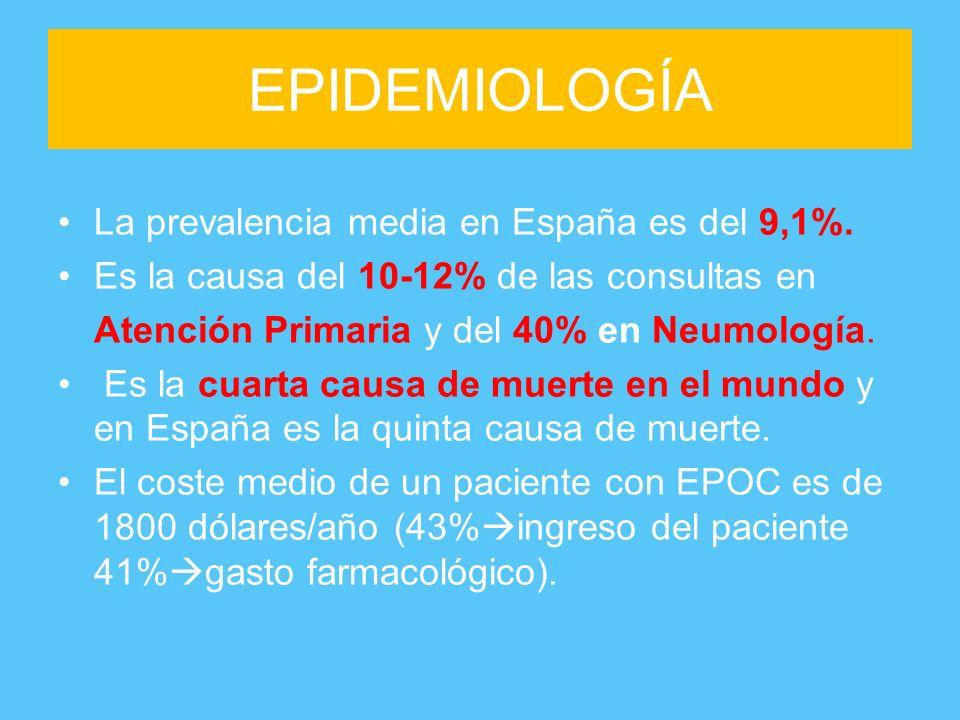 EPIDEMIOLOGÍA La prevalencia media en España es del 9,1%.