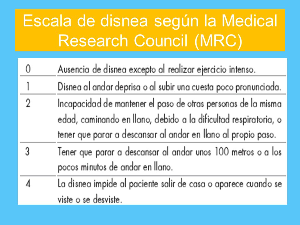 Escala de disnea según la Medical Research Council (MRC)