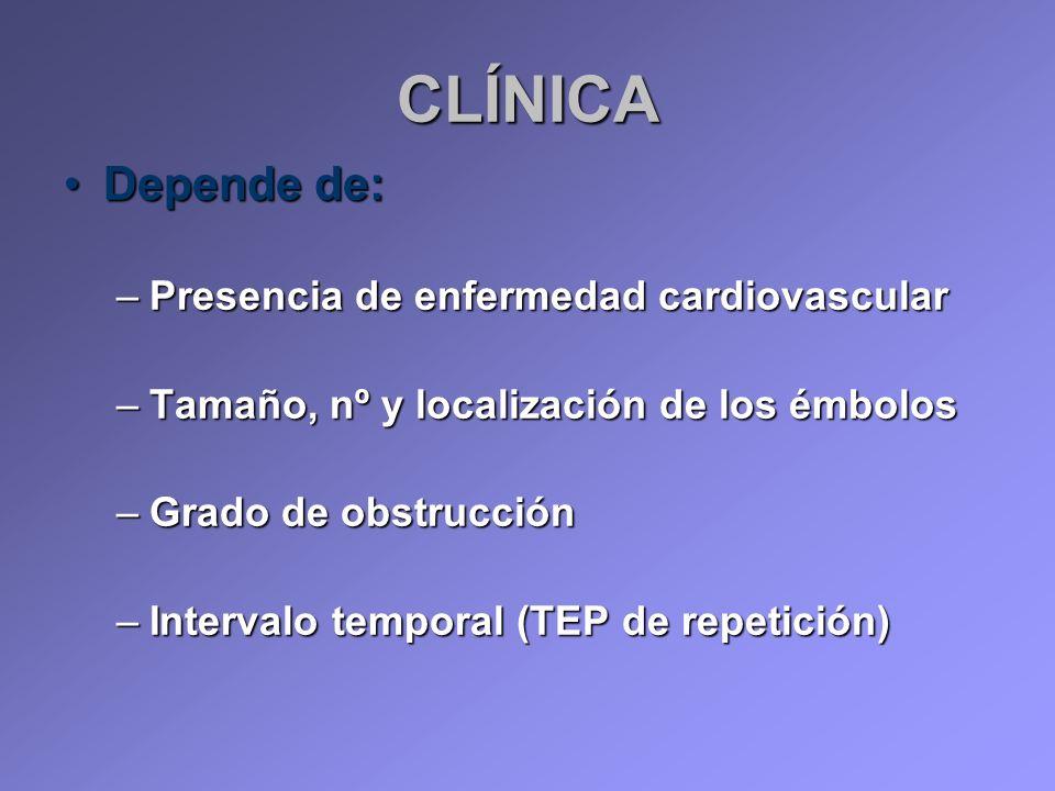 CLÍNICA Depende de: Presencia de enfermedad cardiovascular