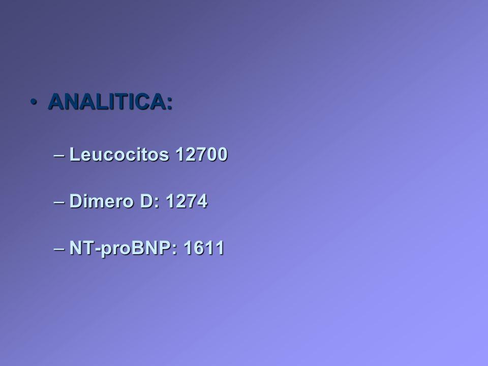 ANALITICA: Leucocitos 12700 Dimero D: 1274 NT-proBNP: 1611