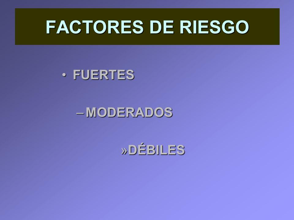 FACTORES DE RIESGO FUERTES MODERADOS DÉBILES