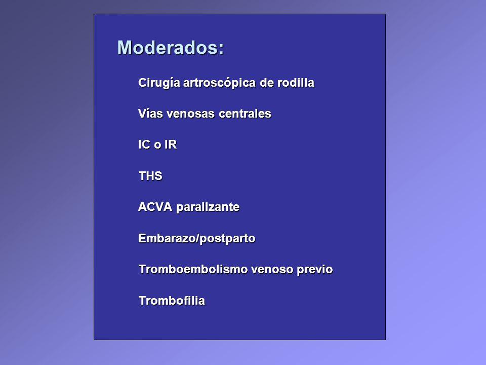 Moderados: Cirugía artroscópica de rodilla Vías venosas centrales