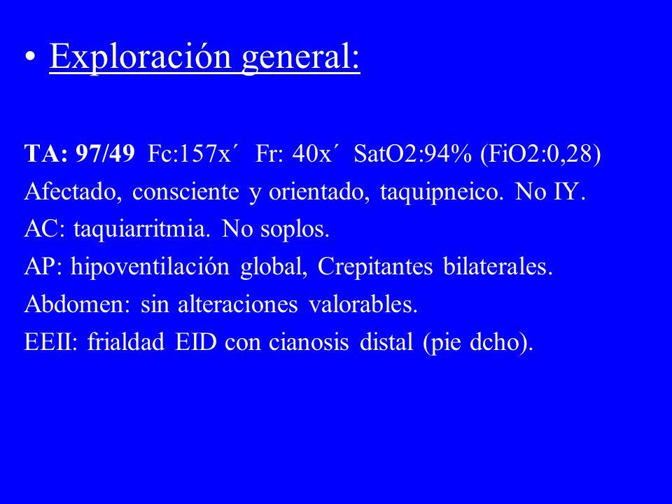 Exploración general: TA: 97/49 Fc:157x´ Fr: 40x´ SatO2:94% (FiO2:0,28)