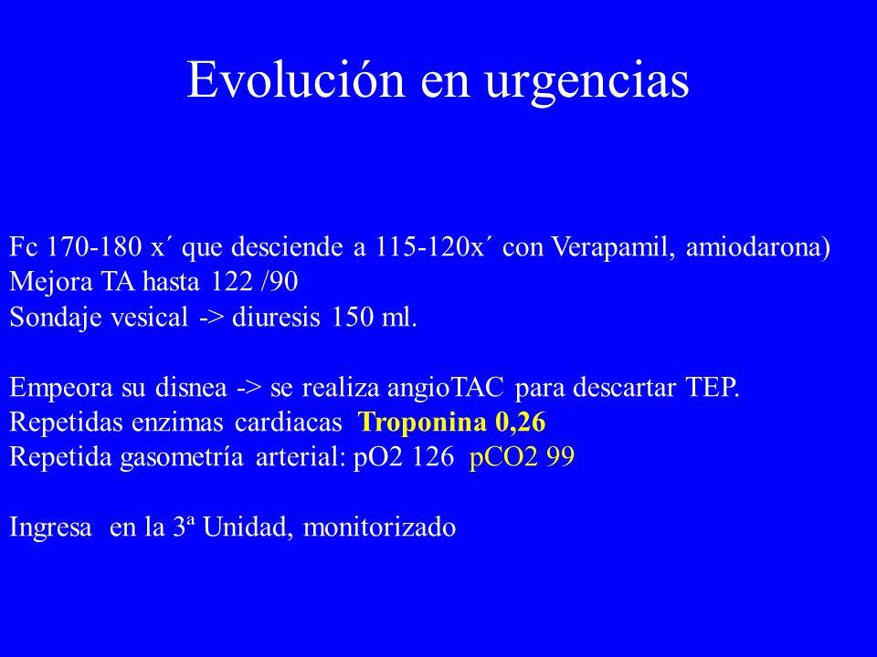 Evolución en urgencias