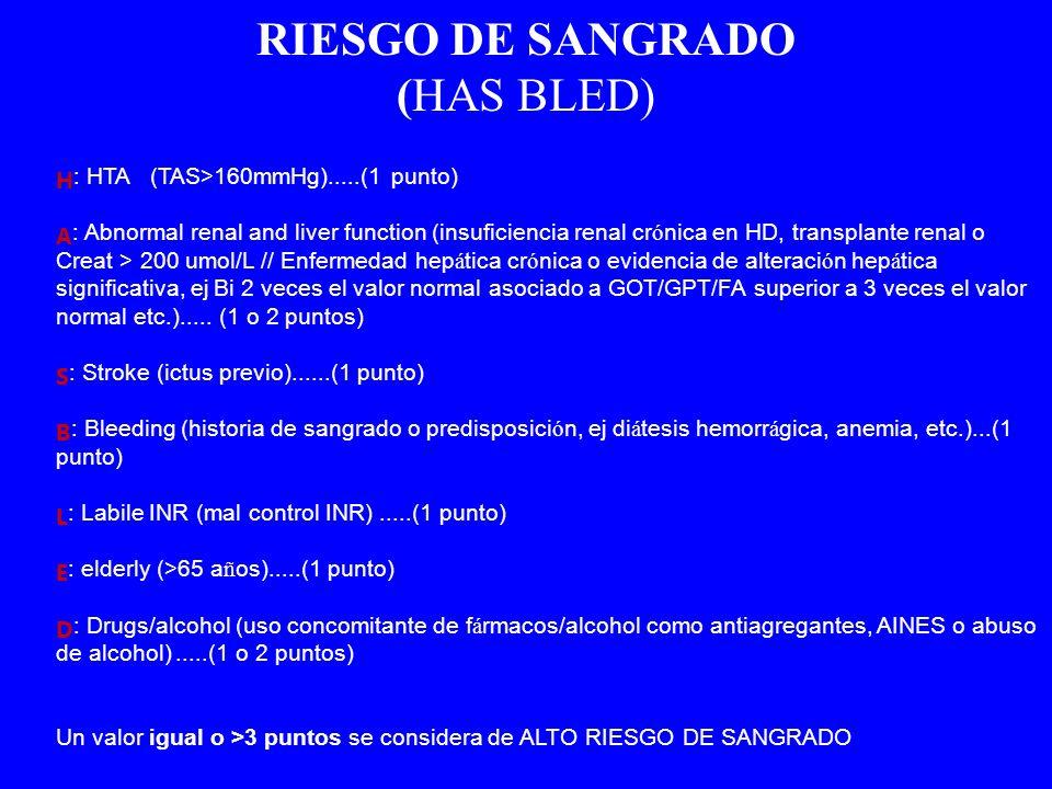RIESGO DE SANGRADO (HAS BLED)