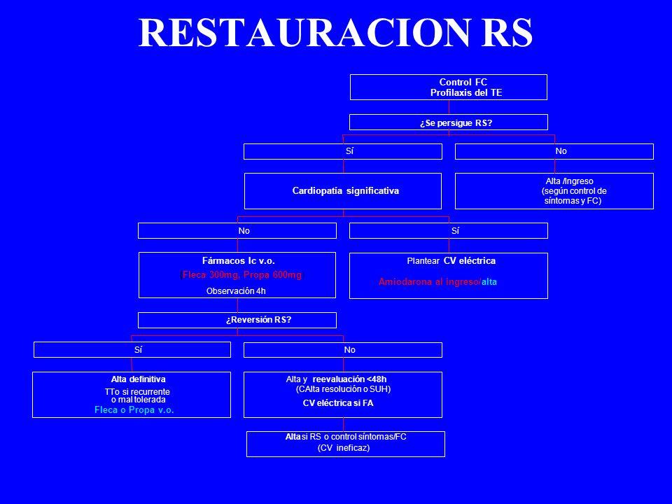 RESTAURACION RS Control FC Profilaxis del TE Cardiopatía significativa