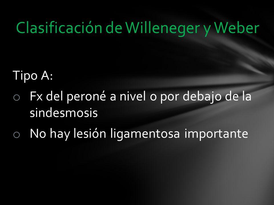 Clasificación de Willeneger y Weber