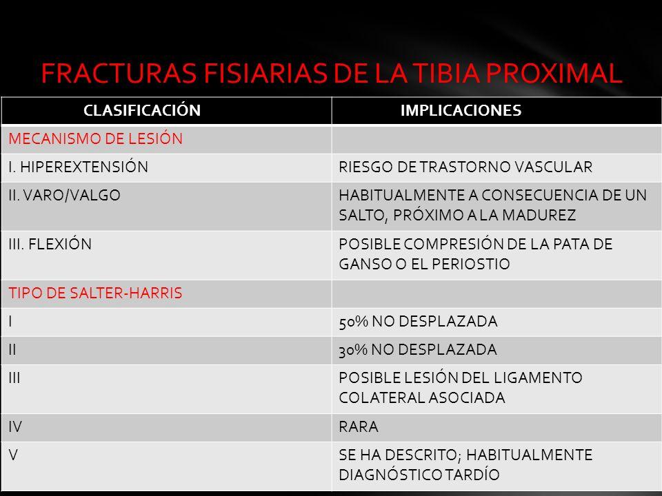FRACTURAS FISIARIAS DE LA TIBIA PROXIMAL