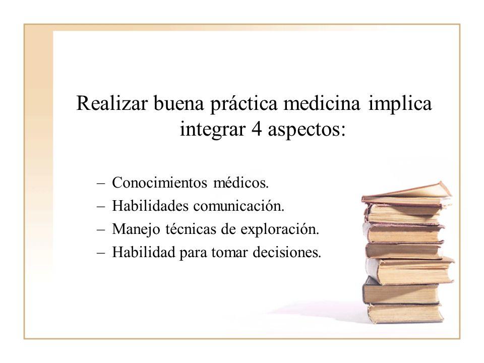 Realizar buena práctica medicina implica integrar 4 aspectos: