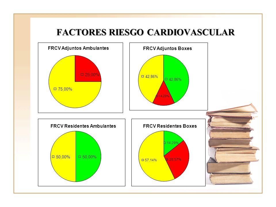 FACTORES RIESGO CARDIOVASCULAR