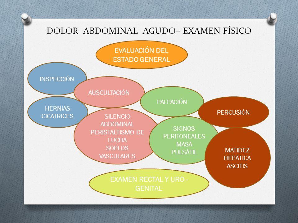 DOLOR ABDOMINAL AGUDO– EXAMEN FÍSICO