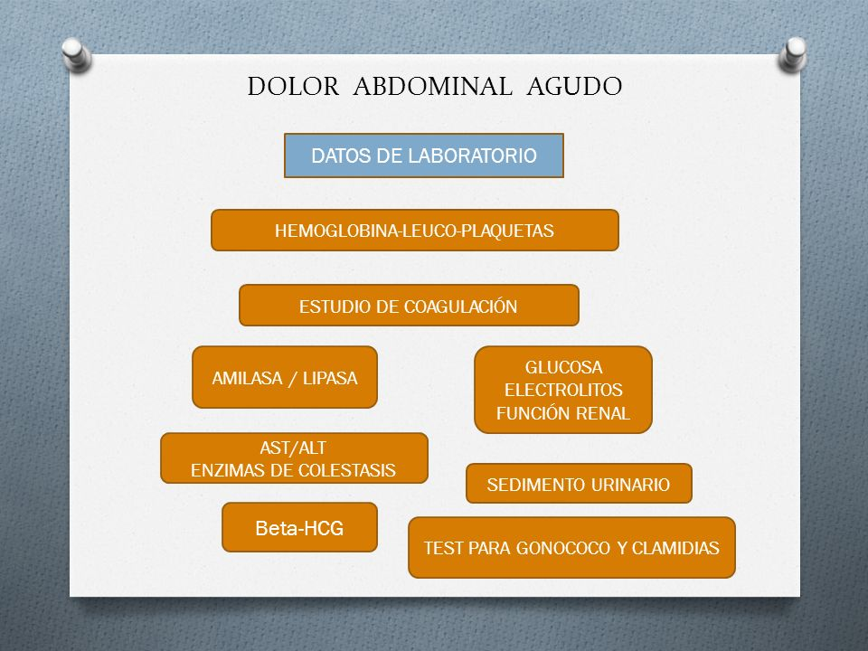 DOLOR ABDOMINAL AGUDO DATOS DE LABORATORIO Beta-HCG