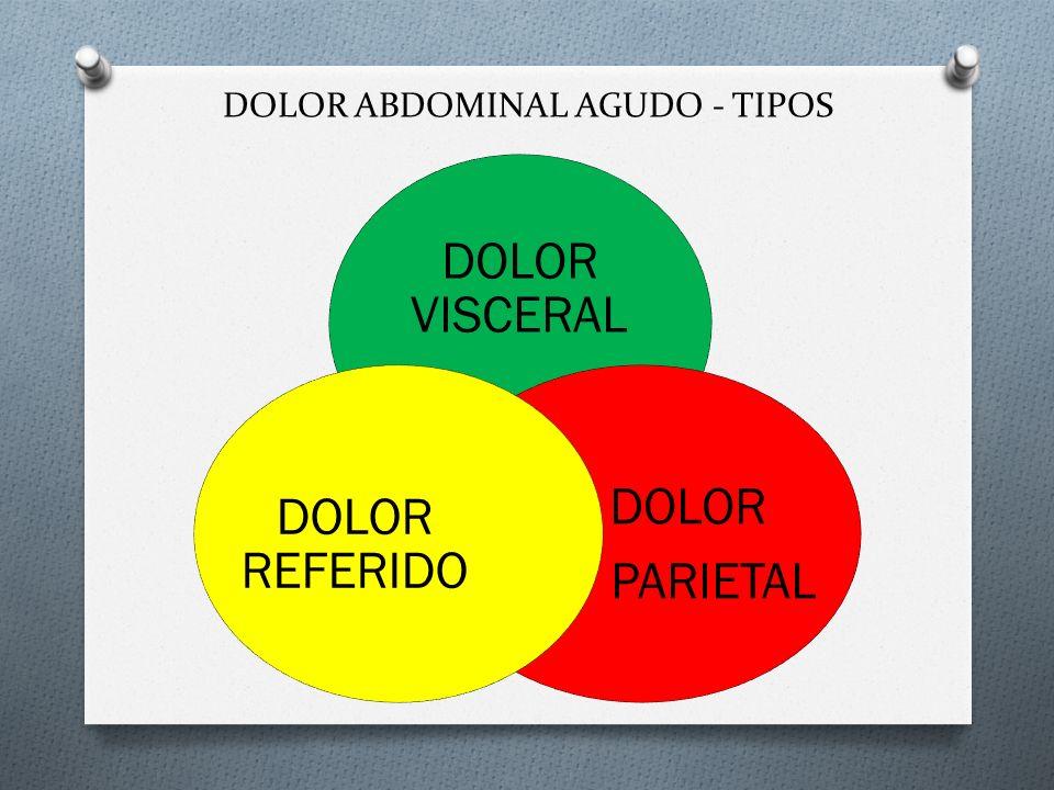 DOLOR ABDOMINAL AGUDO - TIPOS
