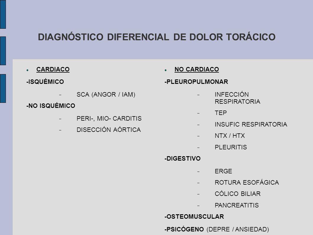 DIAGNÓSTICO DIFERENCIAL DE DOLOR TORÁCICO