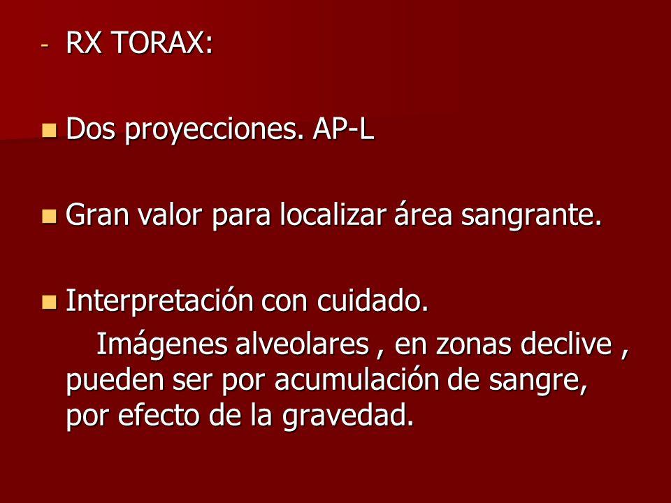 RX TORAX:Dos proyecciones. AP-L. Gran valor para localizar área sangrante. Interpretación con cuidado.