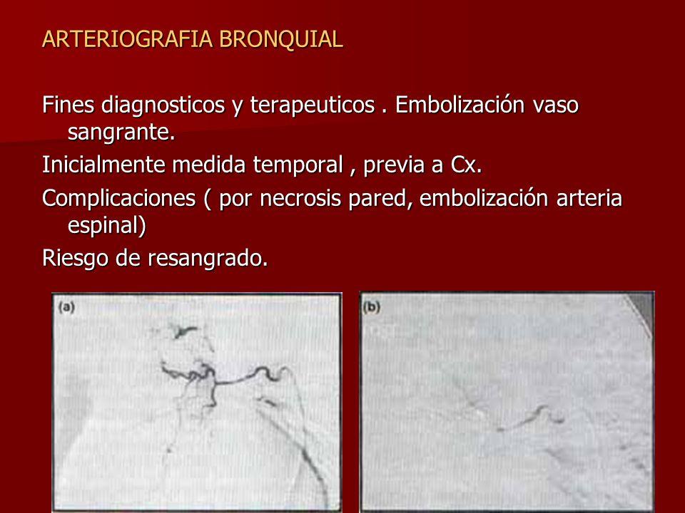 ARTERIOGRAFIA BRONQUIAL Fines diagnosticos y terapeuticos