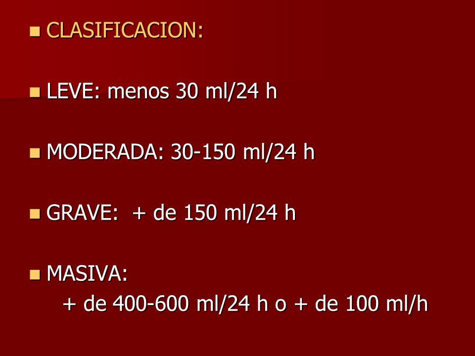 CLASIFICACION: LEVE: menos 30 ml/24 h. MODERADA: 30-150 ml/24 h. GRAVE: + de 150 ml/24 h. MASIVA:
