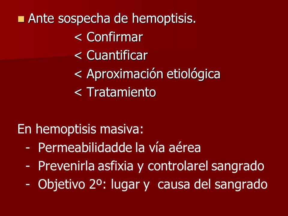 Ante sospecha de hemoptisis.
